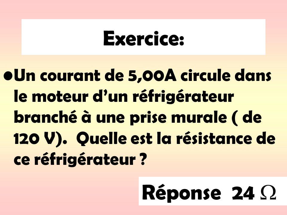 Exercice: