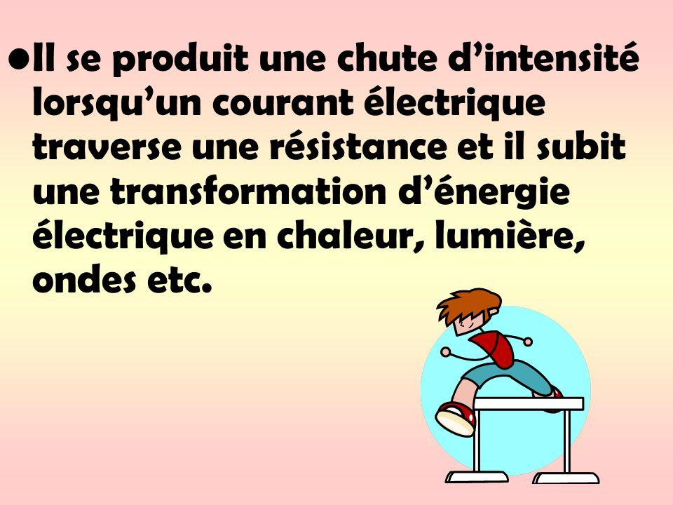 Il se produit une chute d'intensité lorsqu'un courant électrique traverse une résistance et il subit une transformation d'énergie électrique en chaleur, lumière, ondes etc.