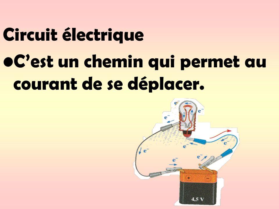 Circuit électrique C'est un chemin qui permet au courant de se déplacer.