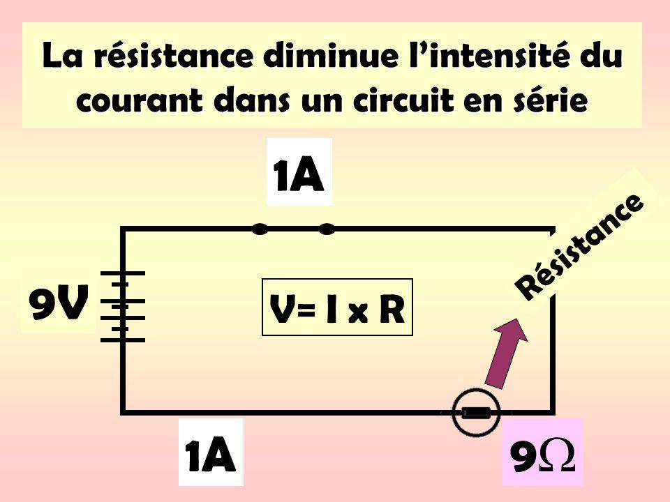 La résistance diminue l'intensité du courant dans un circuit en série
