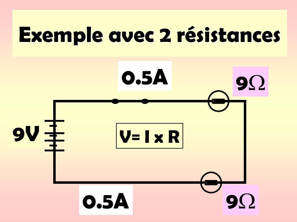 Exemple avec 2 résistances