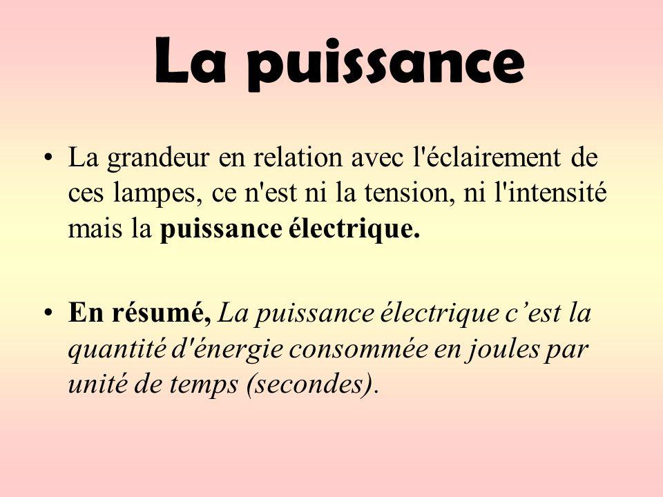 La puissance La grandeur en relation avec l éclairement de ces lampes, ce n est ni la tension, ni l intensité mais la puissance électrique.
