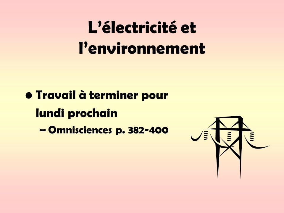 L'électricité et l'environnement