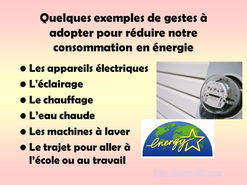Quelques exemples de gestes à adopter pour réduire notre consommation en énergie