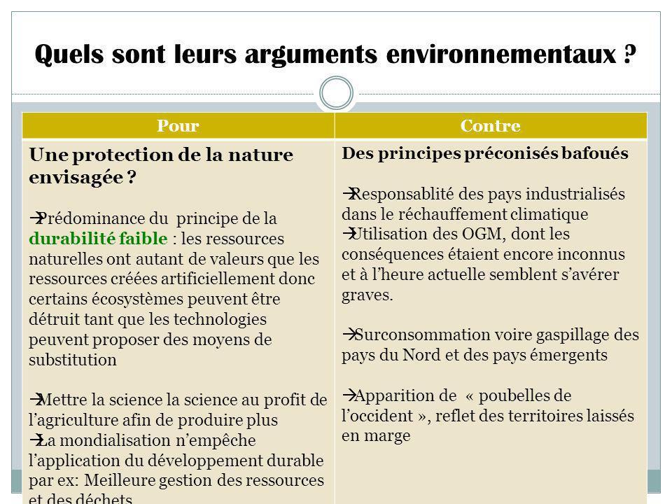 Quels sont leurs arguments environnementaux