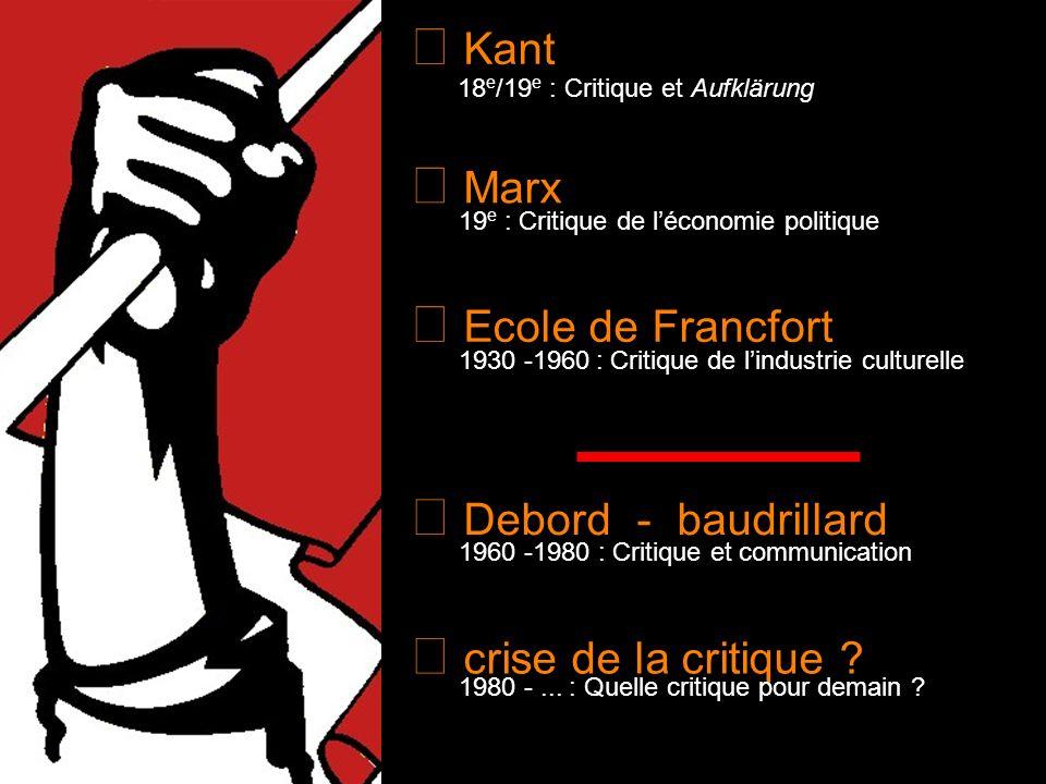Kant Marx Ecole de Francfort Debord - baudrillard