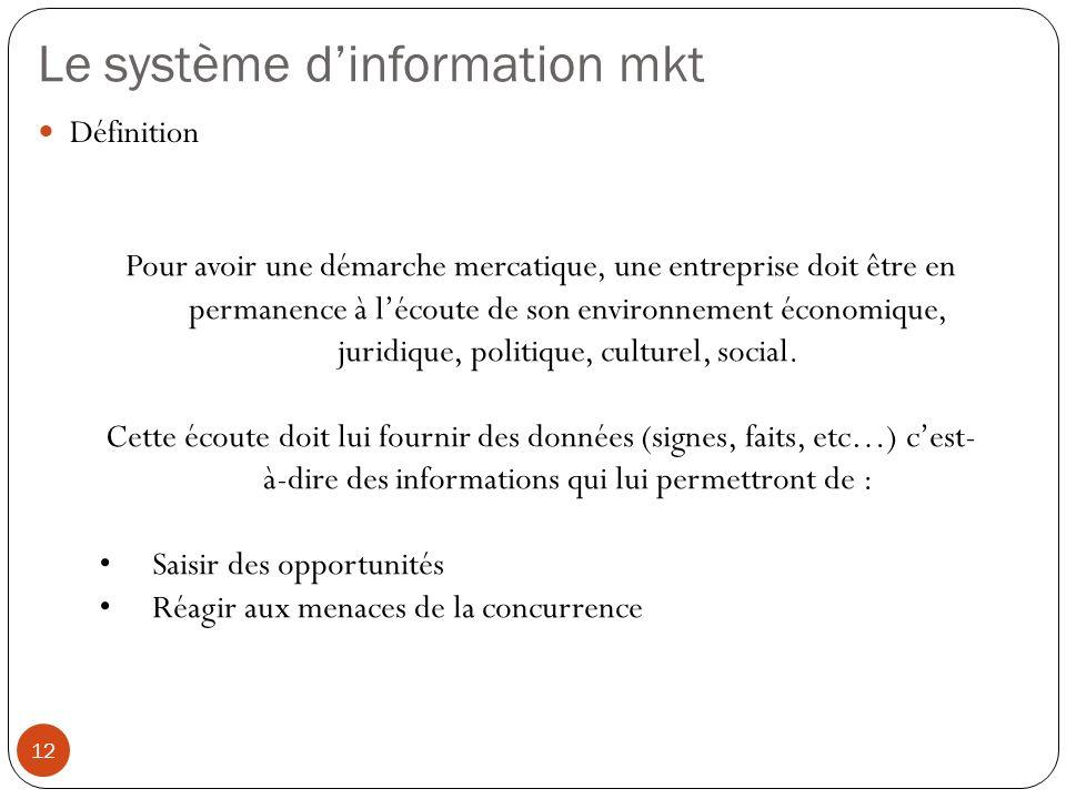 Le système d'information mkt
