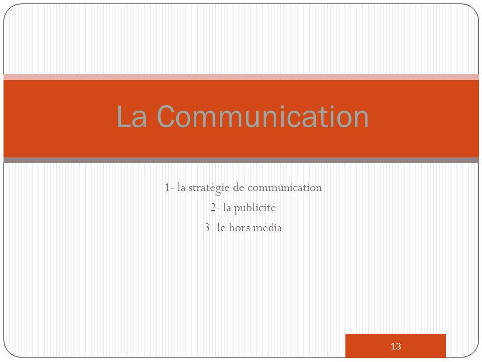 1- la stratégie de communication 2- la publicité 3- le hors média