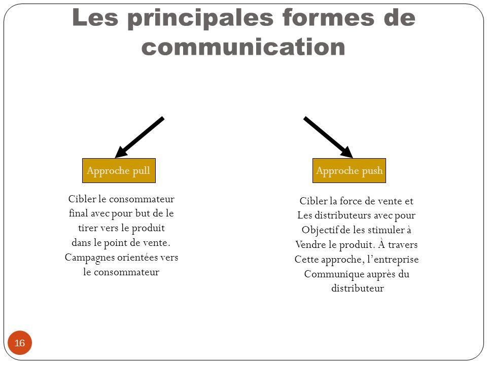 Les principales formes de communication
