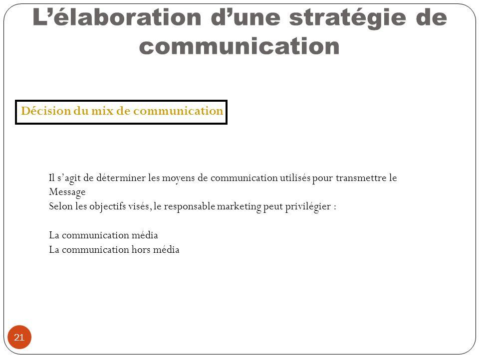 L'élaboration d'une stratégie de communication