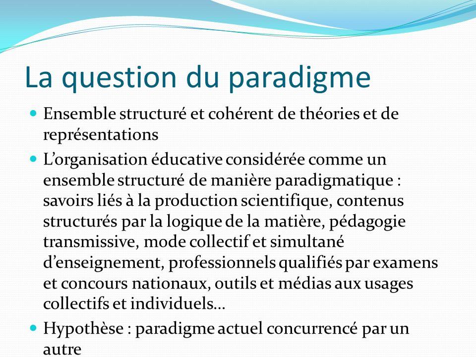 La question du paradigme