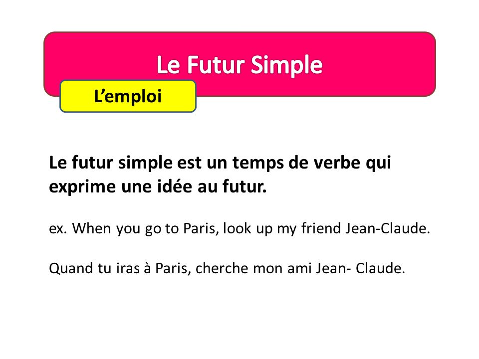 Le Futur Simple L'emploi