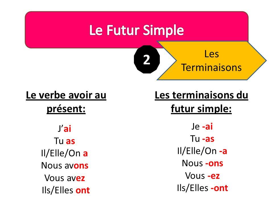 Le verbe avoir au présent: Les terminaisons du futur simple:
