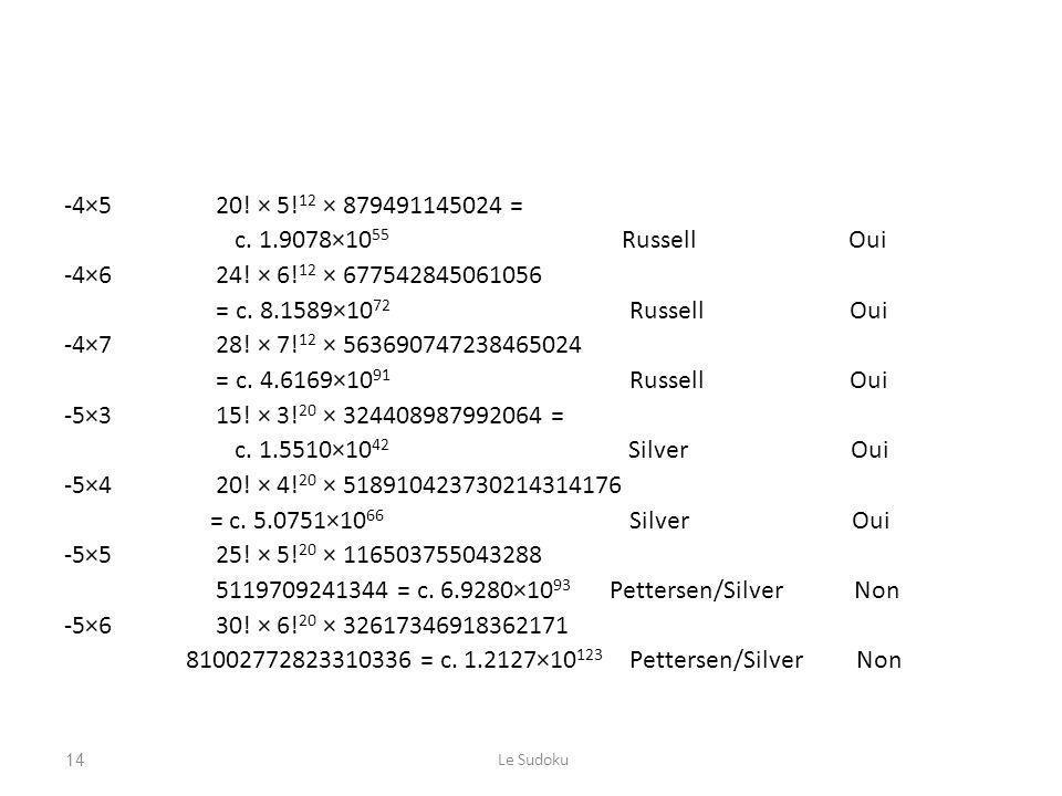 -4×5 20! × 5!12 × 879491145024 = c. 1.9078×1055 Russell Oui -4×6 24! × 6!12 × 677542845061056 = c. 8.1589×1072 Russell Oui -4×7 28! × 7!12 × 563690747238465024 = c. 4.6169×1091 Russell Oui -5×3 15! × 3!20 × 324408987992064 = c. 1.5510×1042 Silver Oui -5×4 20! × 4!20 × 518910423730214314176 = c. 5.0751×1066 Silver Oui -5×5 25! × 5!20 × 116503755043288 5119709241344 = c. 6.9280×1093 Pettersen/Silver Non -5×6 30! × 6!20 × 32617346918362171 81002772823310336 = c. 1.2127×10123 Pettersen/Silver Non