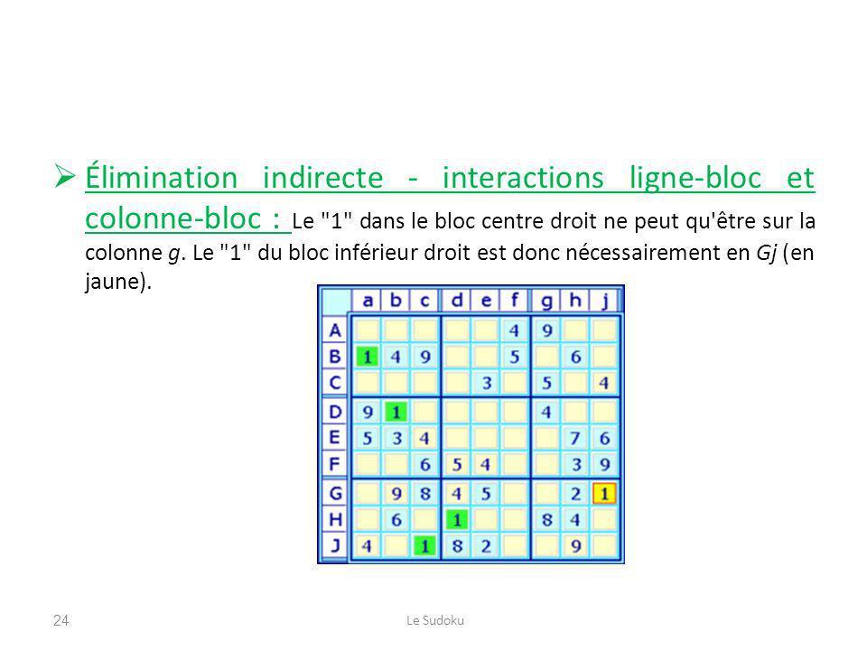 Élimination indirecte - interactions ligne-bloc et colonne-bloc : Le 1 dans le bloc centre droit ne peut qu être sur la colonne g. Le 1 du bloc inférieur droit est donc nécessairement en Gj (en jaune).