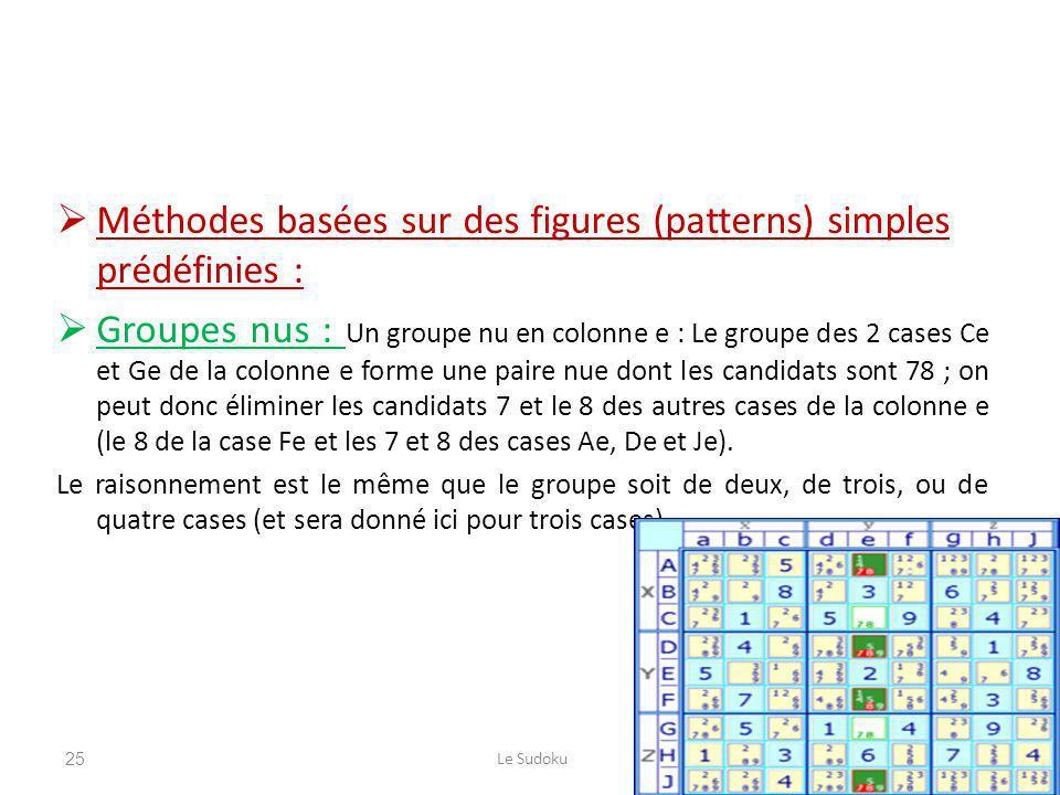 Méthodes basées sur des figures (patterns) simples prédéfinies :