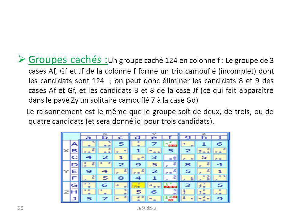 Groupes cachés :Un groupe caché 124 en colonne f : Le groupe de 3 cases Af, Gf et Jf de la colonne f forme un trio camouflé (incomplet) dont les candidats sont 124 ; on peut donc éliminer les candidats 8 et 9 des cases Af et Gf, et les candidats 3 et 8 de la case Jf (ce qui fait apparaître dans le pavé Zy un solitaire camouflé 7 à la case Gd)