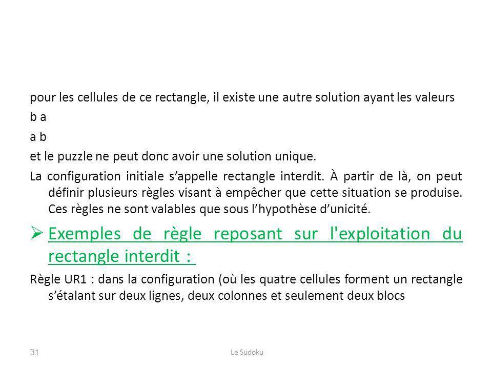 Exemples de règle reposant sur l exploitation du rectangle interdit :