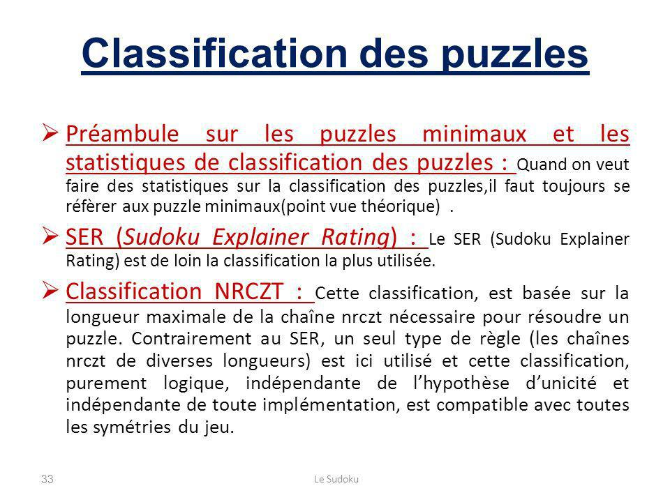 Classification des puzzles