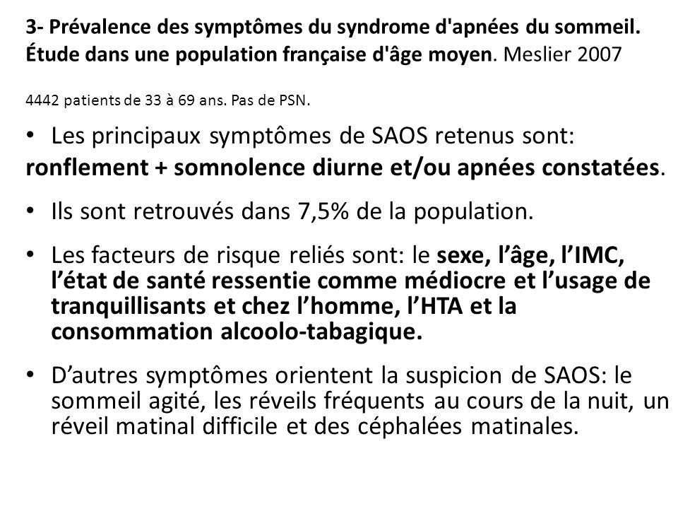 Les principaux symptômes de SAOS retenus sont: