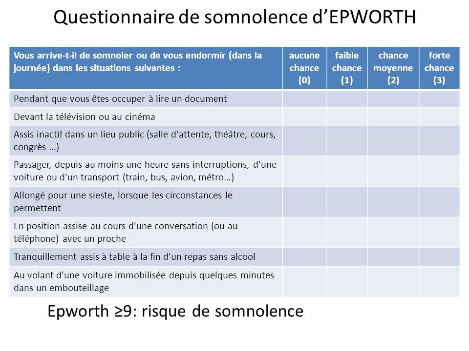 Questionnaire de somnolence d'EPWORTH