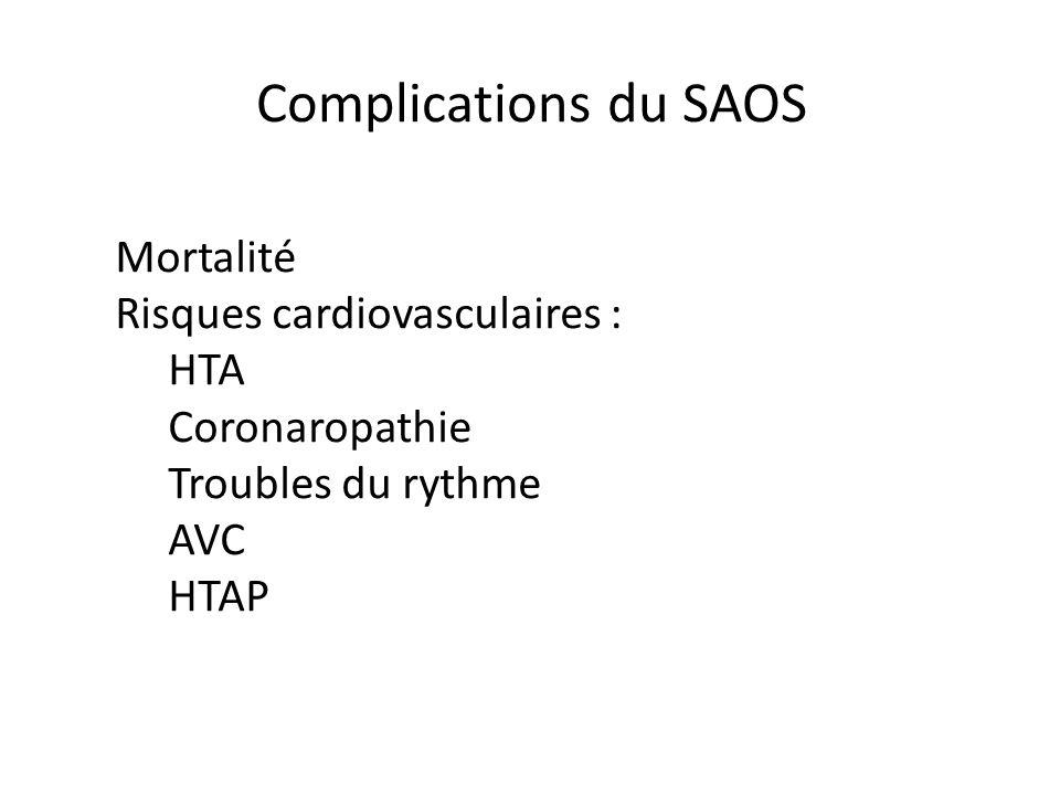 Complications du SAOS Mortalité Risques cardiovasculaires : HTA