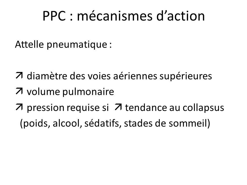PPC : mécanismes d'action