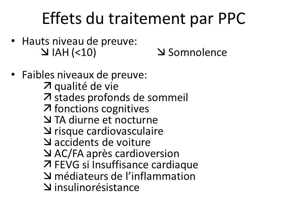 Effets du traitement par PPC