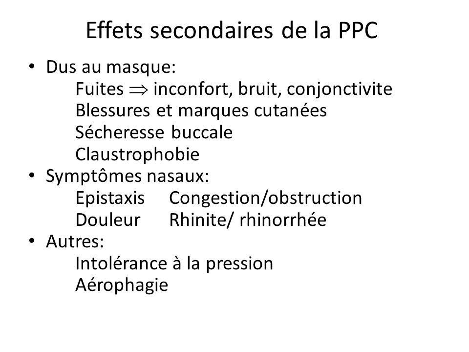 Effets secondaires de la PPC