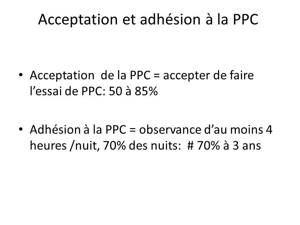 Acceptation et adhésion à la PPC