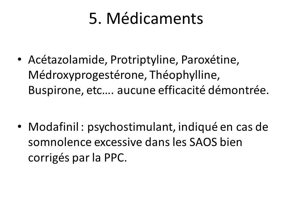 5. Médicaments Acétazolamide, Protriptyline, Paroxétine, Médroxyprogestérone, Théophylline, Buspirone, etc…. aucune efficacité démontrée.