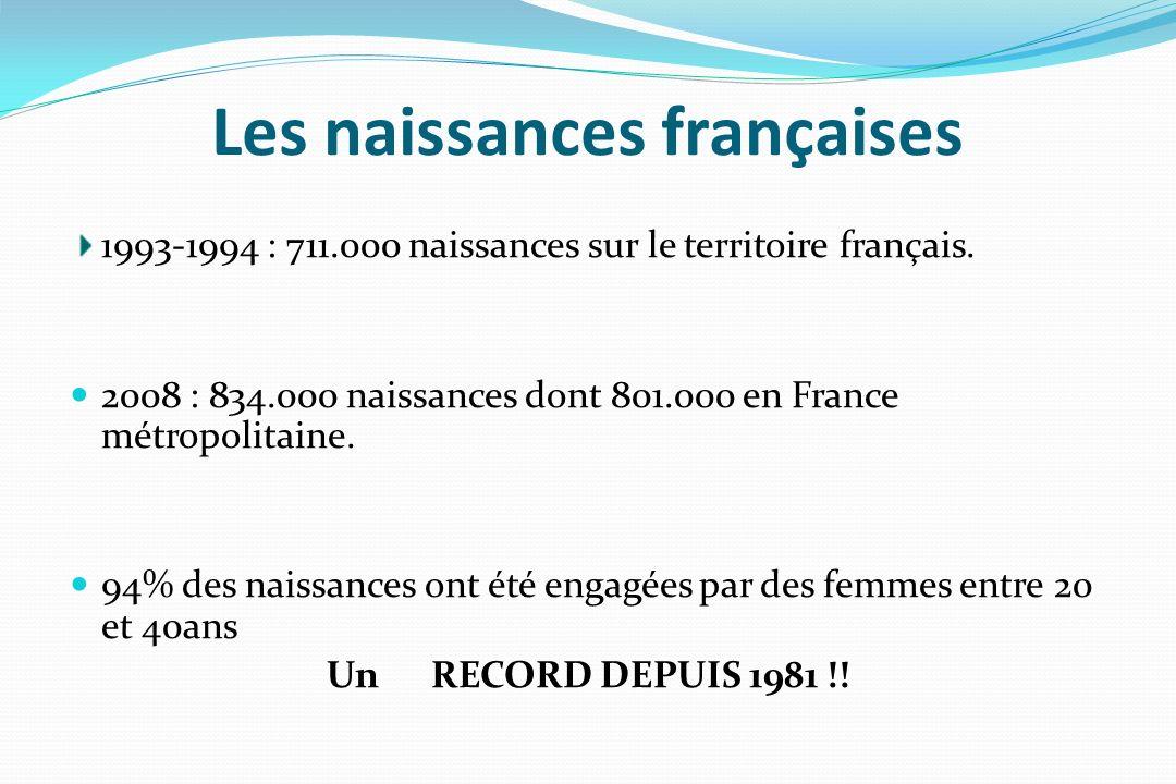 Les naissances françaises