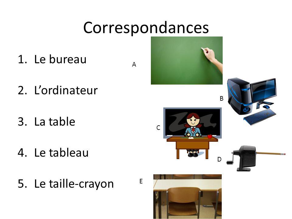 Correspondances Le bureau L'ordinateur La table Le tableau