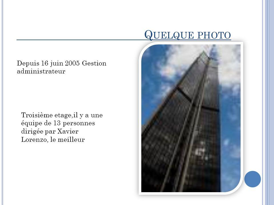 Quelque photo Depuis 16 juin 2005 Gestion administrateur