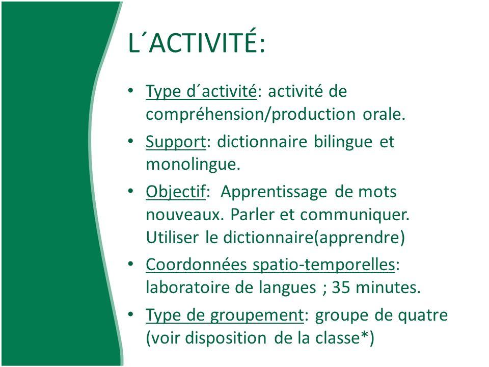 L´ACTIVITÉ: Type d´activité: activité de compréhension/production orale. Support: dictionnaire bilingue et monolingue.