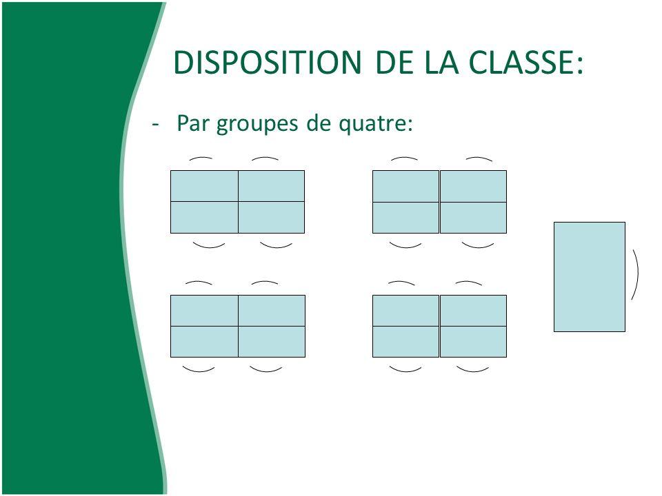 DISPOSITION DE LA CLASSE: