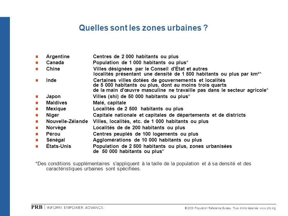 Quelles sont les zones urbaines