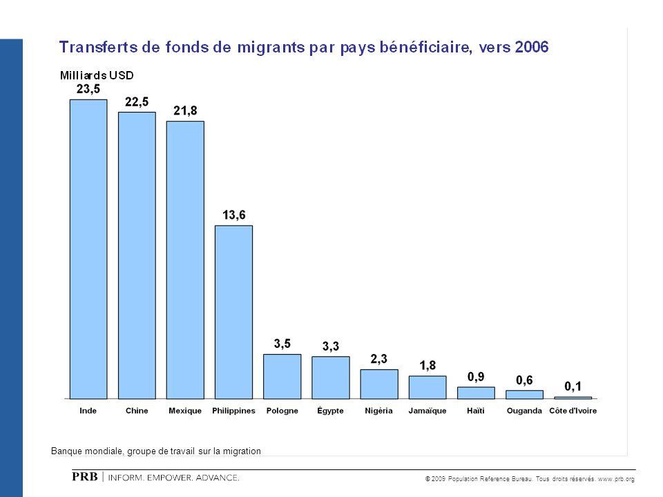 Banque mondiale, groupe de travail sur la migration