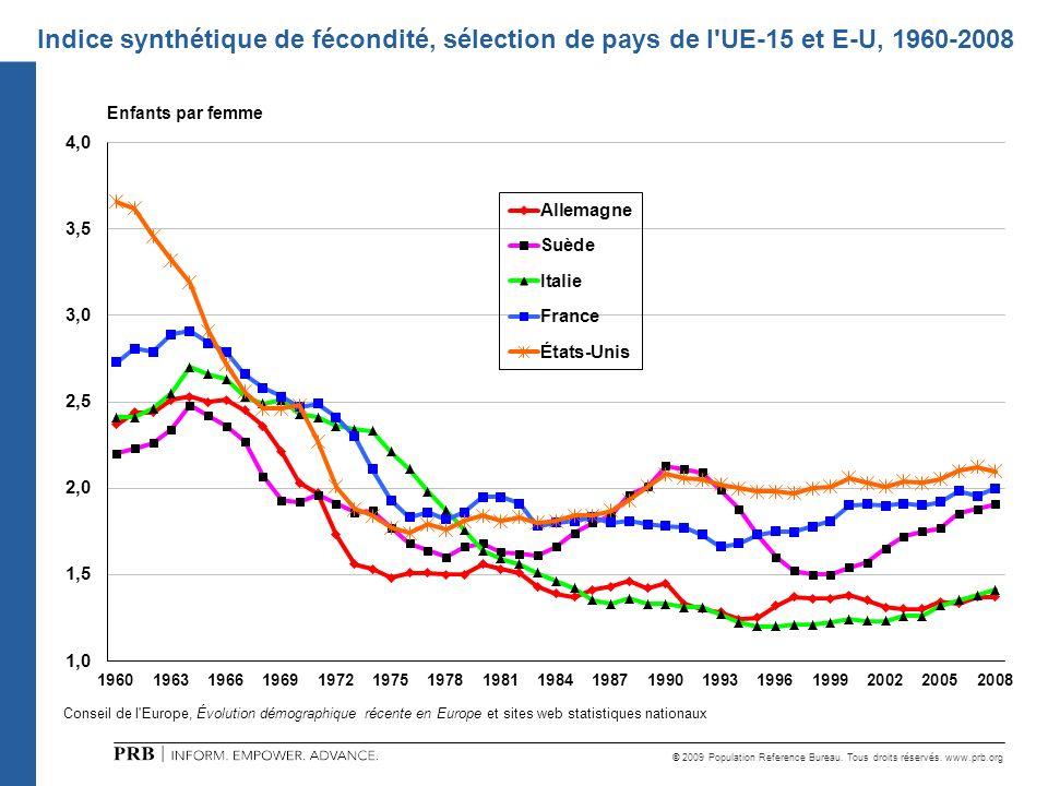 Indice synthétique de fécondité, sélection de pays de l UE-15 et E-U, 1960-2008