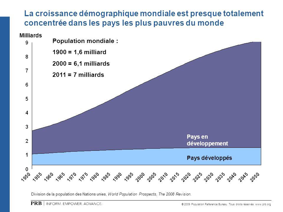 La croissance démographique mondiale est presque totalement concentrée dans les pays les plus pauvres du monde