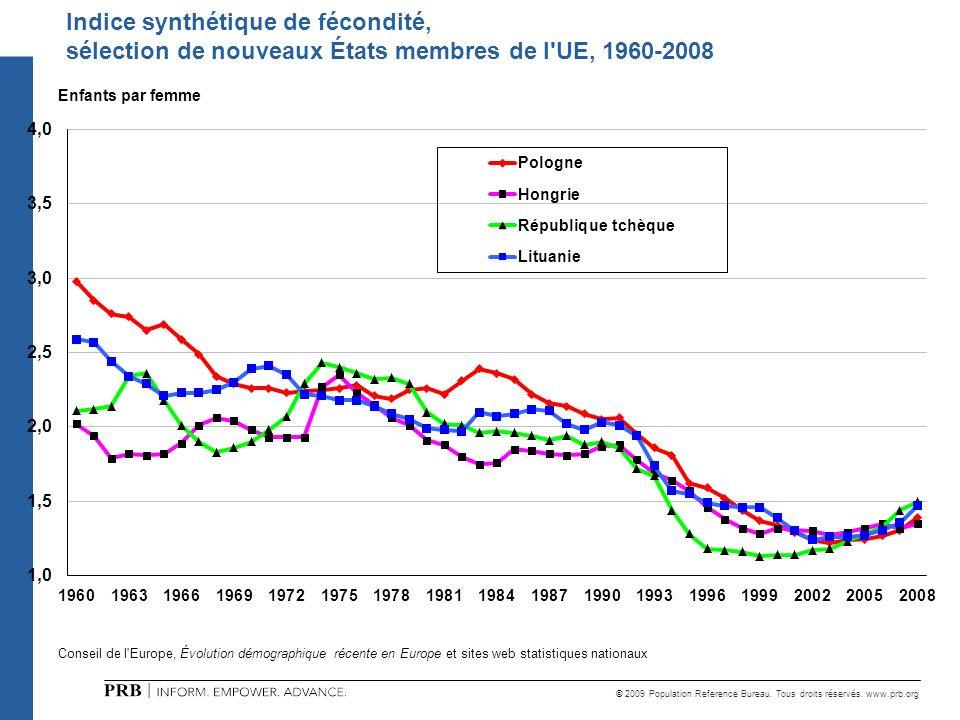 Indice synthétique de fécondité, sélection de nouveaux États membres de l UE, 1960-2008