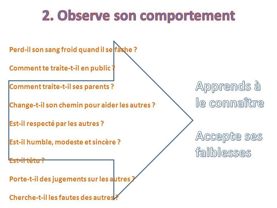2. Observe son comportement