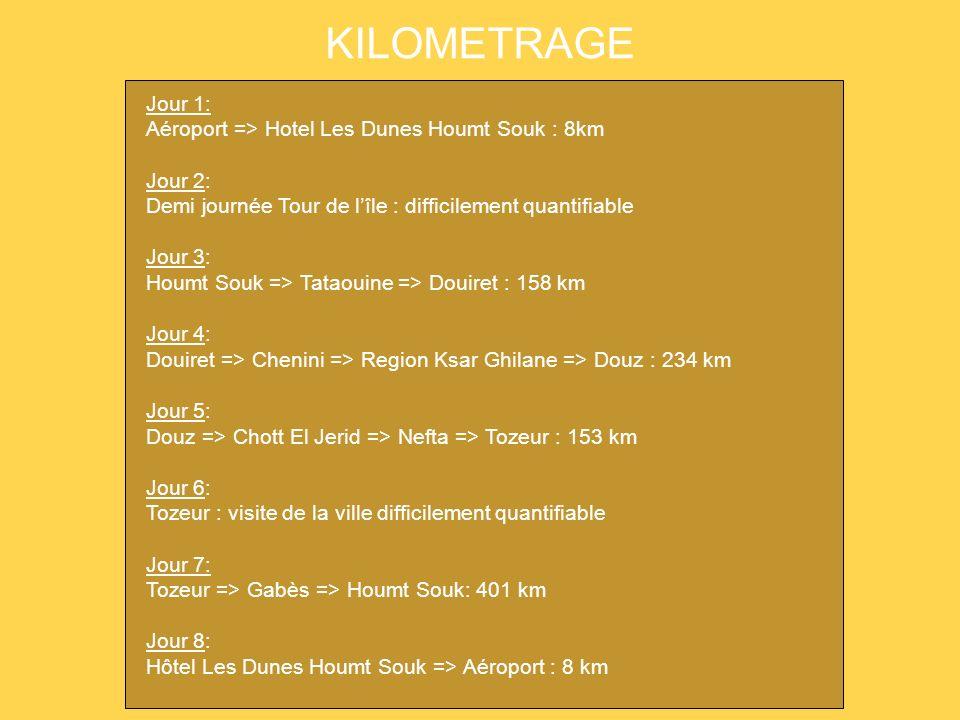 KILOMETRAGE Jour 1: Aéroport => Hotel Les Dunes Houmt Souk : 8km