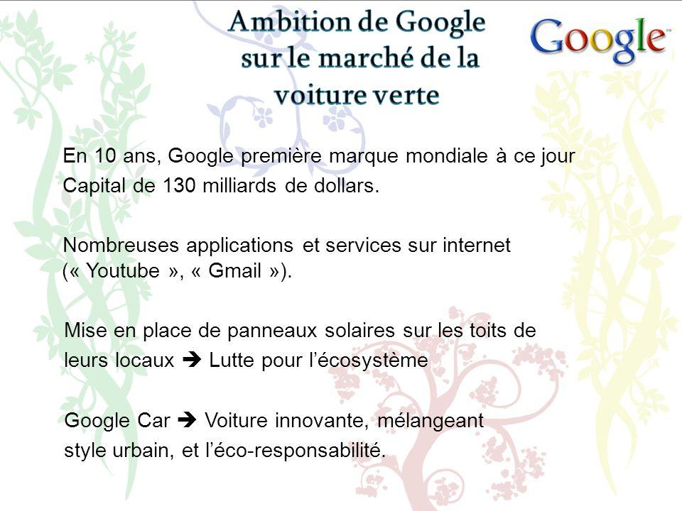 Ambition de Google sur le marché de la voiture verte