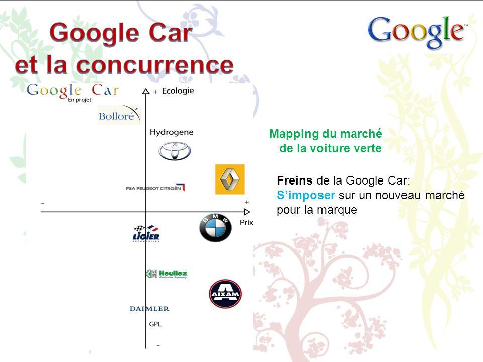 Google Car et la concurrence