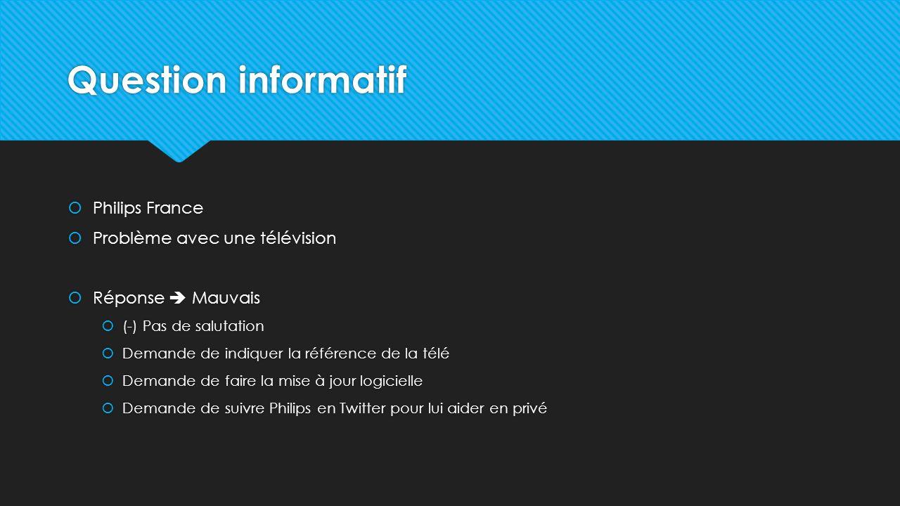 Question informatif Philips France Problème avec une télévision