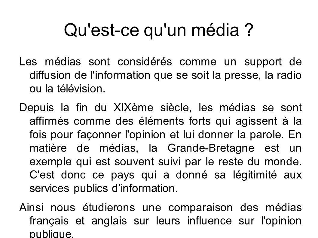 Qu est-ce qu un média Les médias sont considérés comme un support de diffusion de l information que se soit la presse, la radio ou la télévision.
