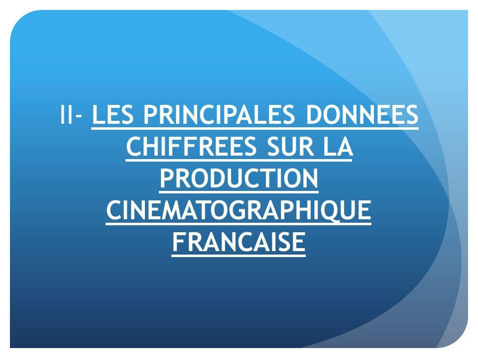 II- LES PRINCIPALES DONNEES CHIFFREES SUR LA PRODUCTION CINEMATOGRAPHIQUE FRANCAISE