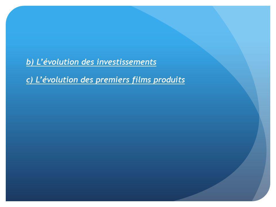 b) L'évolution des investissements c) L'évolution des premiers films produits