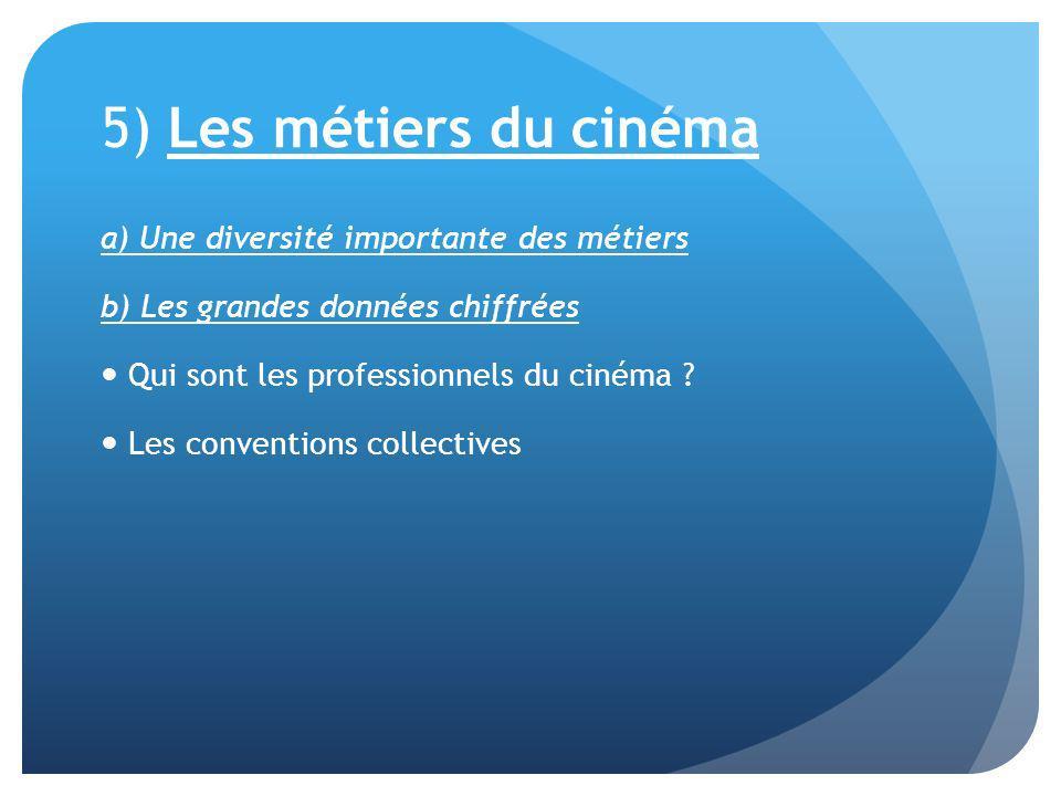 5) Les métiers du cinéma